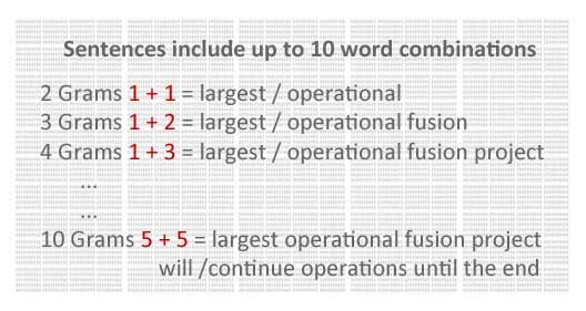 NGramdata Builds 10 Word Sentences