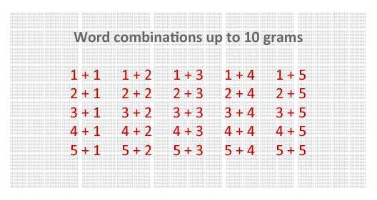 NGramdata Word Combinations up to 10 Grams